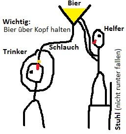 Anleitung zur Handhabung der Bierbong.